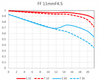 MTF_11mm.png
