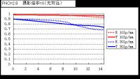 60mm_diagramma.png